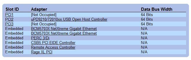 Dell OMSA PCI Slots